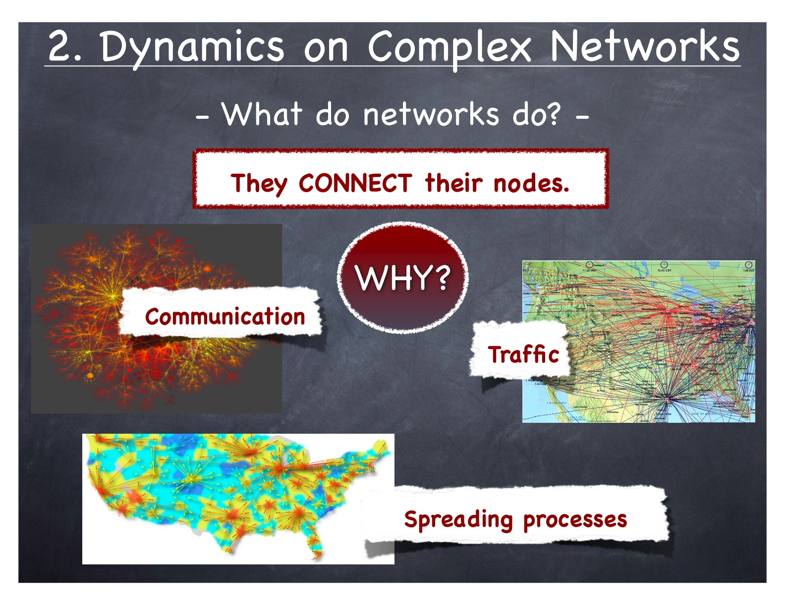 dynamical processes on complex networks pdf